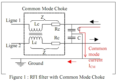 Comparison Between Nanocrystalline and Common Mode choke for RFI Filters