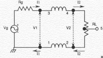 Transimission line transformers
